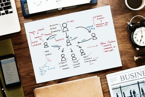 Beispiele einer Unternehmenserweiterung