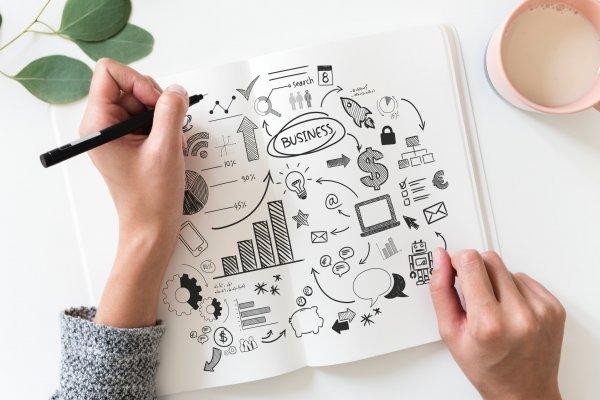 Vorlage eines professionellen Businessplans